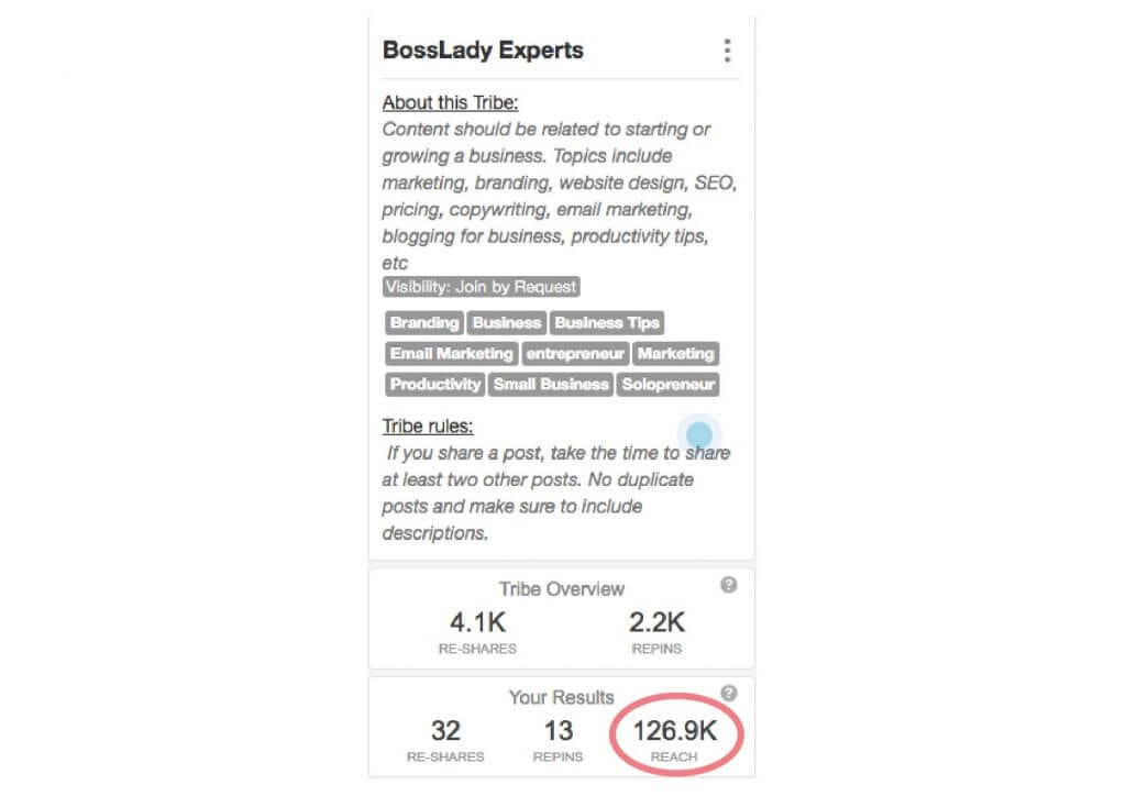 Tailwind Tribes example showing an reach of almost 127k.   PearTreePond - The Solopreneur Safety Net