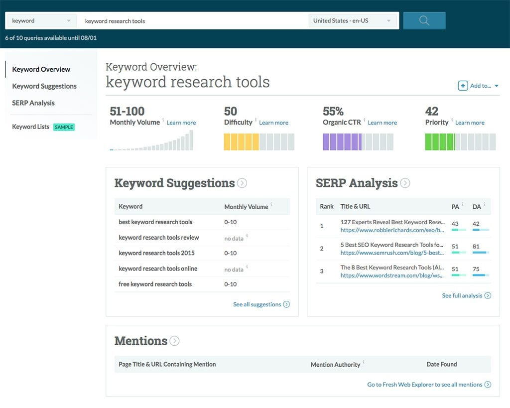 Keyword research tools: Moz free account; keyword research results page example. | PearTreePond - The Solopreneur Safety Net