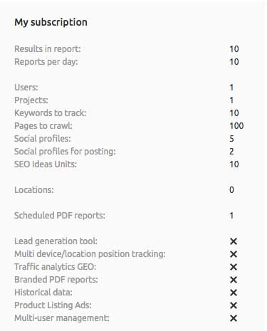 Keyword planners: SemRush; free plan included features | PearTreePond - The Solopreneur Safety Net