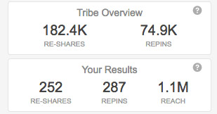 Increase your reach with Tailwind tribes; example