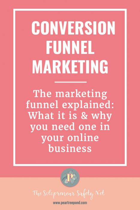 Conversion Funnel Marketing: Marketing funnel explained - what it is & why you need one in your online business; Pin image